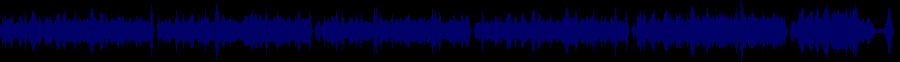 waveform of track #74007