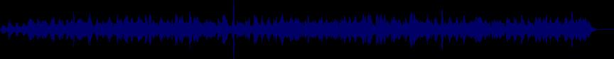 waveform of track #74020