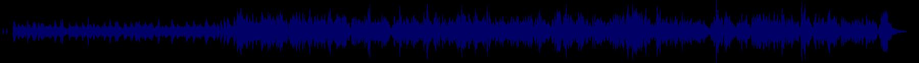 waveform of track #74021
