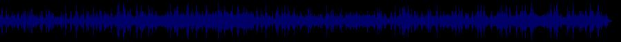 waveform of track #74028