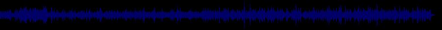 waveform of track #74032