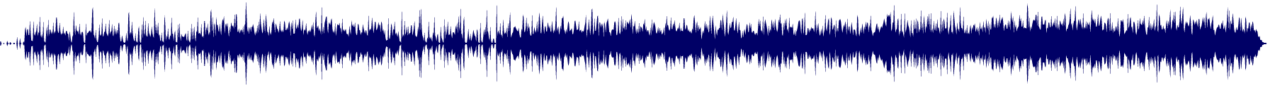 waveform of track #74040
