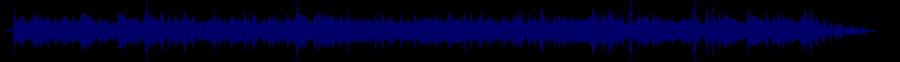 waveform of track #74057