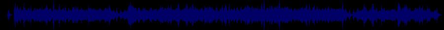 waveform of track #74064