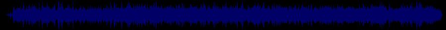 waveform of track #74066