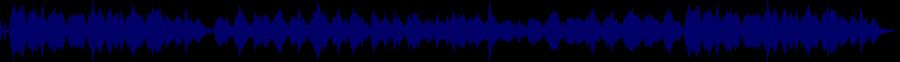 waveform of track #74068