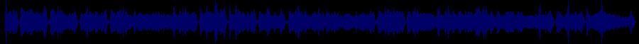 waveform of track #74083