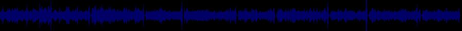waveform of track #74099