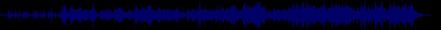 waveform of track #74135