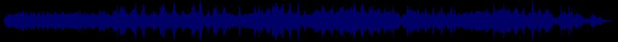 waveform of track #74139