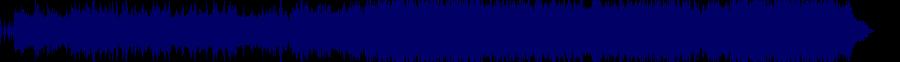 waveform of track #74156