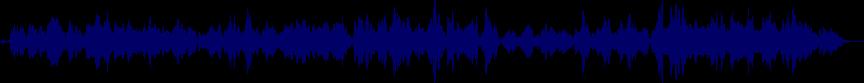 waveform of track #74161