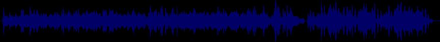 waveform of track #74163