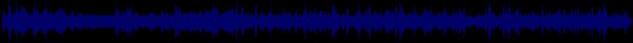 waveform of track #74182