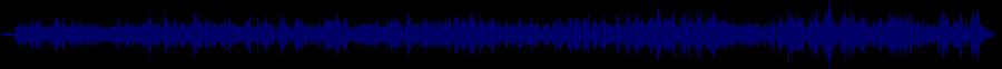 waveform of track #74191