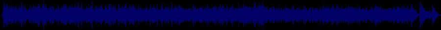 waveform of track #74197