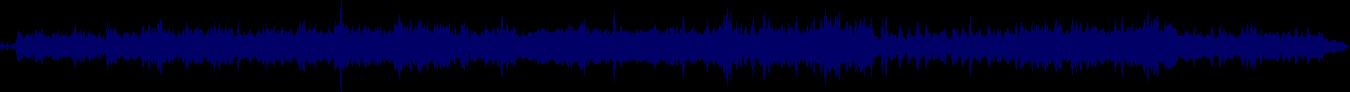 waveform of track #74223