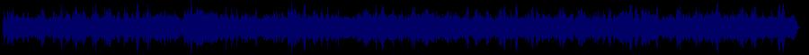 waveform of track #74232