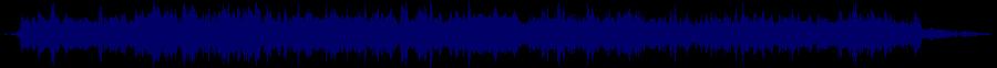 waveform of track #74253