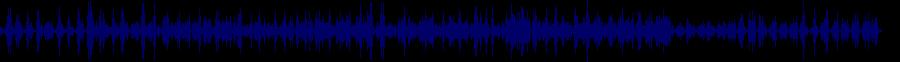 waveform of track #74254