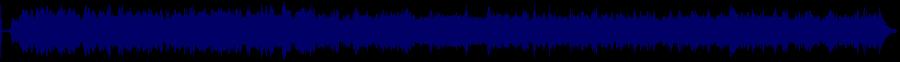 waveform of track #74260