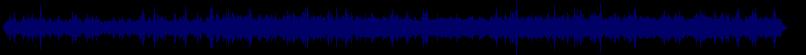 waveform of track #74268