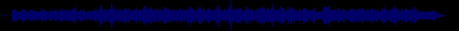 waveform of track #74279