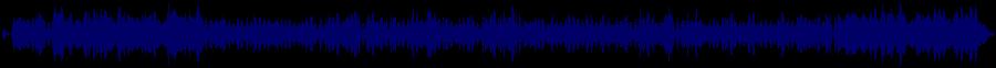 waveform of track #74282