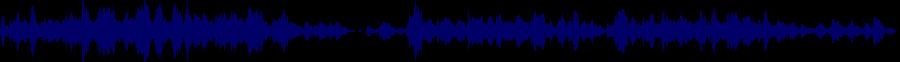 waveform of track #74322