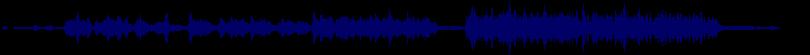 waveform of track #74337
