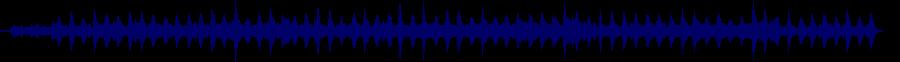 waveform of track #74344