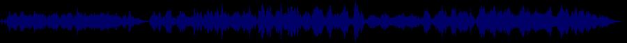 waveform of track #74345
