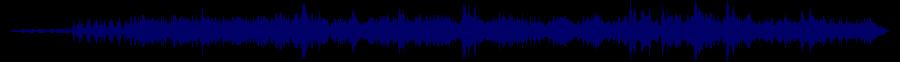 waveform of track #74407