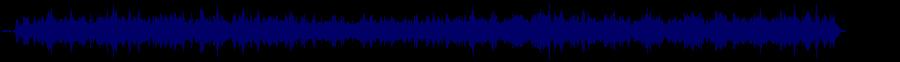 waveform of track #74464