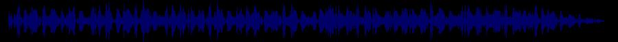 waveform of track #74521