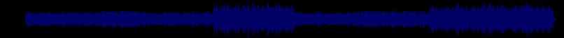 waveform of track #74533