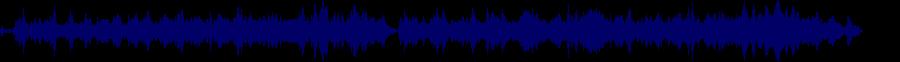 waveform of track #74562
