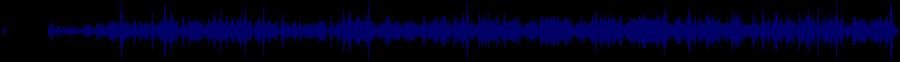 waveform of track #74579