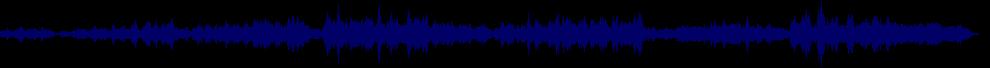 waveform of track #74662