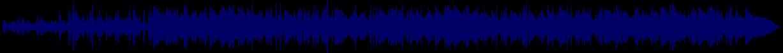 waveform of track #74683