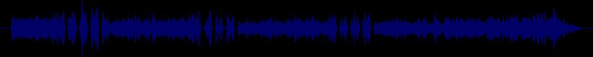 waveform of track #74702