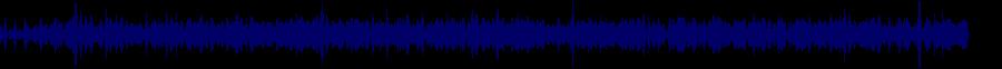 waveform of track #74744