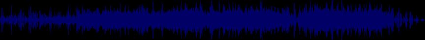 waveform of track #74753