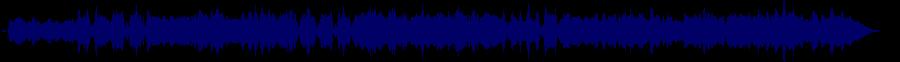 waveform of track #74852