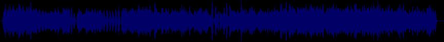 waveform of track #74904