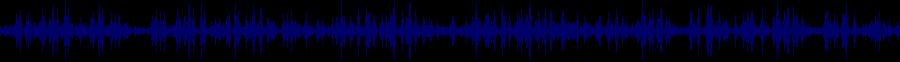 waveform of track #74947