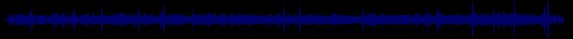 waveform of track #74966