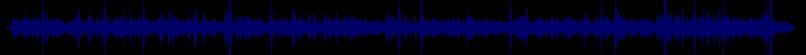 waveform of track #74967