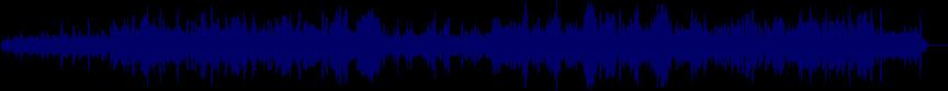 waveform of track #7535