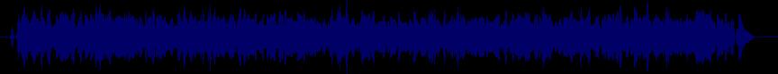 waveform of track #7551